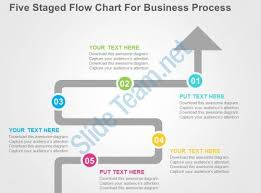 procedure flow chart template 67 procedure flow chart template