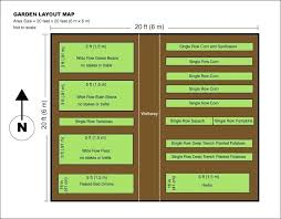 Garden Plot Layout Laying Out Your Vegetable Garden Vegetable Garden Layout Map