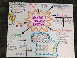 anchor chart for algebra ii eoc review on solving a quadratic equation made