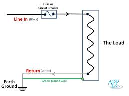 gfci ground fault circuit interrupter vs circuit breaker