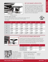 pellet stove liner install diy