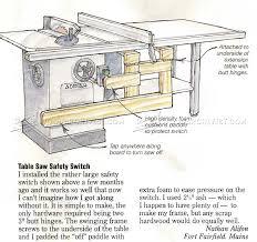 table saw safety switch table saw safety switch woodarchivist