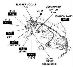 kia flasher relay questions u0026 answers with pictures fixya