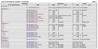 exemple liste de mariage modèles de présentation geneawiki