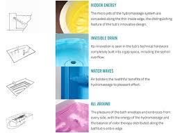Bathtub Water Level Sensor Whirlpool Gruppo Treesse Fusion 200 Bathtubs Online Bath Tub