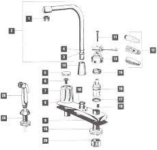 repairing kitchen faucet leaky kitchen sink faucet ningxu