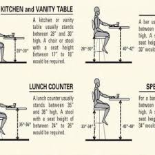 home decor counter stool height inspiration as your