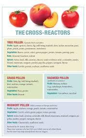 Root Vegetable Allergy - food do u0027s u0026 don u0027ts allerescue
