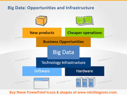 big data diagrams icons powerpoint technology 4v data volume cloud