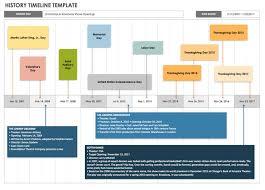 Excel Timeline Templates Free Blank Timeline Templates Smartsheet