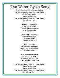 Asapscience Periodic Table Lyrics Best 25 Chemistry Song Ideas On Pinterest Atom Song Periodic