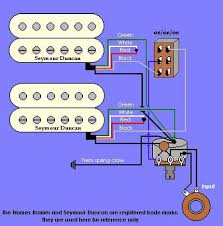 guitar wiring diagrams 2 humbucker 3 way toggle switch the best
