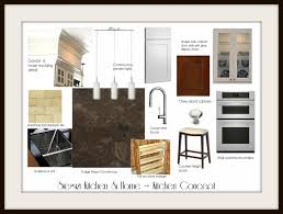 kitchen renovation board google search kitchen ideas pinterest