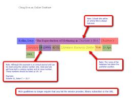 diagrams for mla u0026 apa citations for mla format works cited