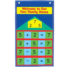number fact families fact families welcome to 1 l