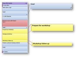 Outlook Meeting Agenda Template by Business Productivity Effective Calendar Management