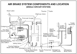 diagram of a truck erstine com