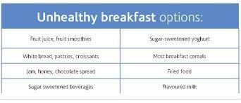 breakfast menu for diabetics healthy and unhealthy breakfasts diabetes forum the global