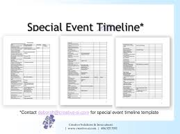 event recap template converting your special event guests to program donors