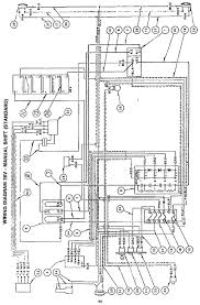ez go dcs solenoid wiring diagram wiring diagram simonand