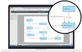 Multi Flow Map Data Flow Diagram Software Lucidchart