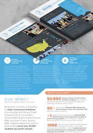 blueprint math design behind blueprint schools network portfolio web
