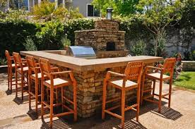 Discount Patio Furniture Orange County Ca Landscaping Orange County Landscaping Network