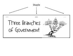 three branches of government foldable freebie by teacher u0027s lounge