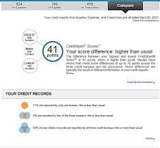 three bureau credit report experian always has a lower myfico forums 4960634