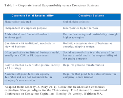 conscious capitalism leaders and organizations with a world view