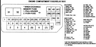 02 kia sedona fuse panel wiring diagram simonand