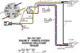 boat trailer light wiring diagram wiring diagram simonand