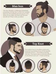 top knot hairstyle men man top knot hairstyle meskie zwiazane wlosy kok kitka