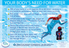 01 bodys need for water eps u2013 great water filters