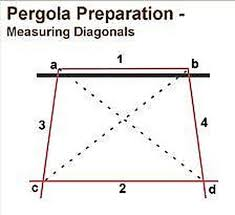 Pergola Post Anchor by How To Build A Pergola Attached To House Hunker