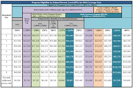 california state tax table 2016 income guidelines
