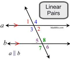 Definition Of Interior Angles Angles And Parallel Lines Mathbitsnotebook Geo Ccss Math