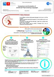 Coffeescript Map Epilog Wintersemester 2016 U2022 Informatik Tu Wien