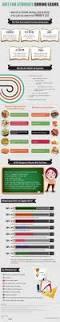 top 25 best ca final exam ideas on pinterest final exams study