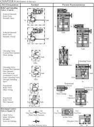chapter 4 iso symbols hydraulics u0026 pneumatics