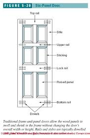 Six Panel Oak Interior Doors Interior Doors Choosing And Installing Interior Doors