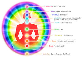 sacral chakra location auras u0026 chakras colour harmonie