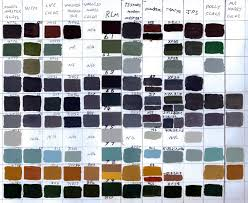rlm and hobby paint comparison charts axis history forum