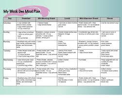 food meal plan meals to door