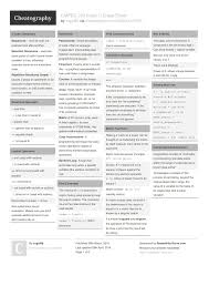 cmpsc 200 exam ii cheat sheet by xsgirl99 download free from