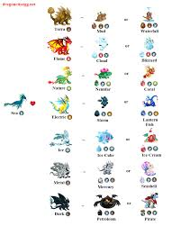 halloween dragon in dragon city breeding chart sea july 2013 update gaming pinterest dragon