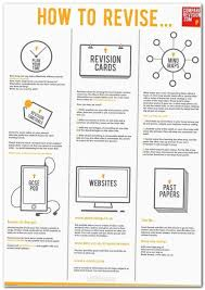 preparing a research paper best 25 research paper outline template ideas on pinterest