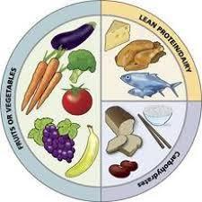 nutrition project ms kay u0027s health class