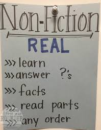 Using Non Fiction Features in Our Writin Firstgraderoundup