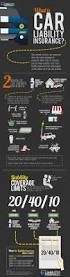 best 25 condo insurance ideas on pinterest tls security sky tv